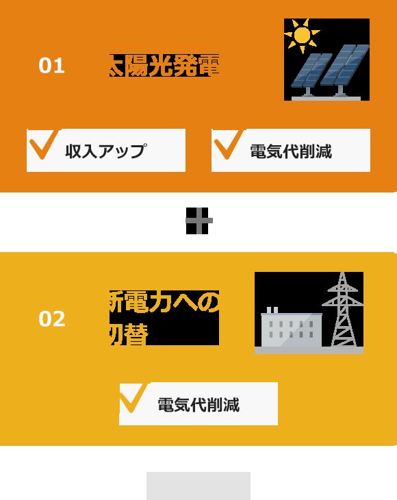 エネUPサービス紹介